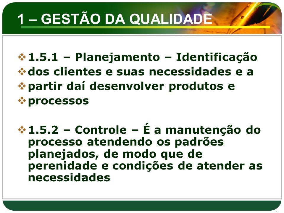 1 – GESTÃO DA QUALIDADE 1.5.1 – Planejamento – Identificação