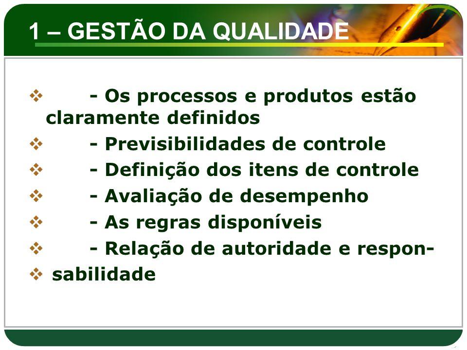 1 – GESTÃO DA QUALIDADE - Os processos e produtos estão claramente definidos. - Previsibilidades de controle.
