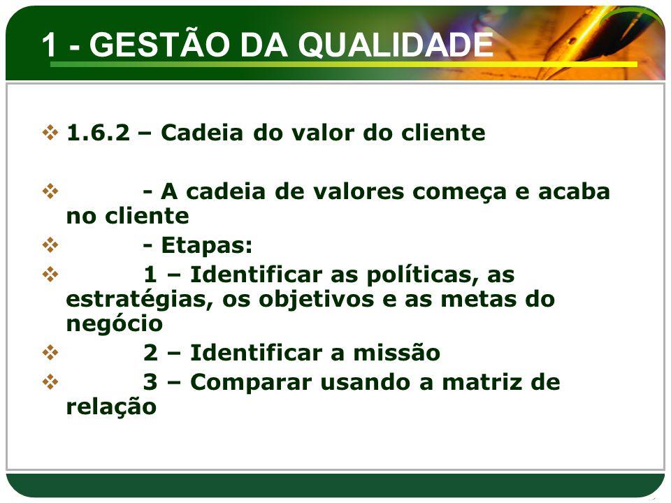 1 - GESTÃO DA QUALIDADE 1.6.2 – Cadeia do valor do cliente