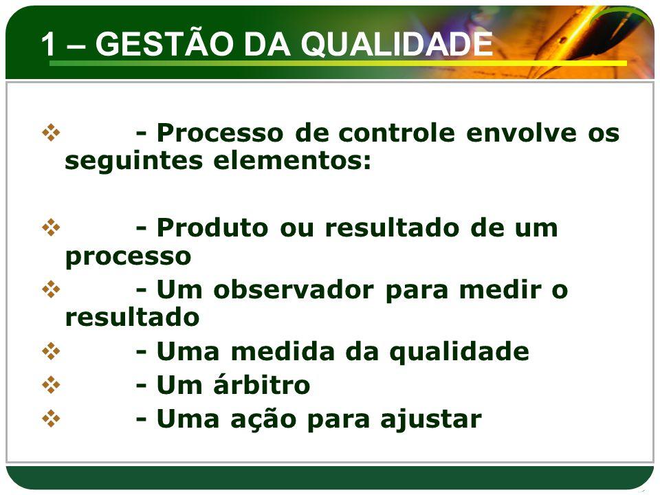 1 – GESTÃO DA QUALIDADE - Processo de controle envolve os seguintes elementos: - Produto ou resultado de um processo.