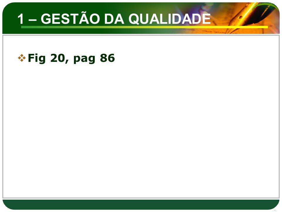 1 – GESTÃO DA QUALIDADE Fig 20, pag 86