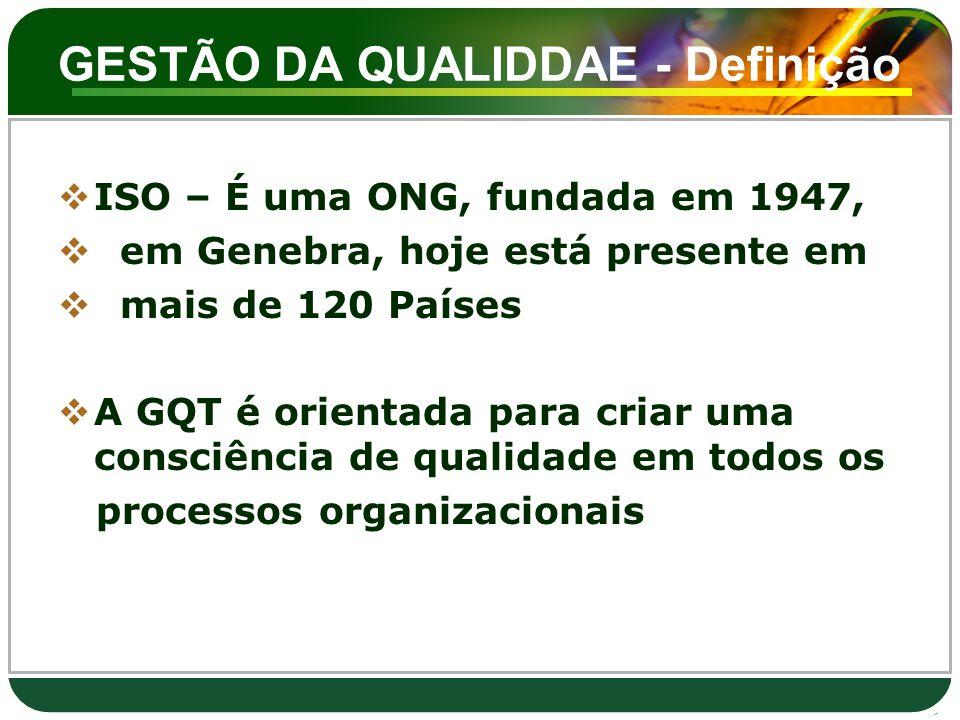 GESTÃO DA QUALIDDAE - Definição