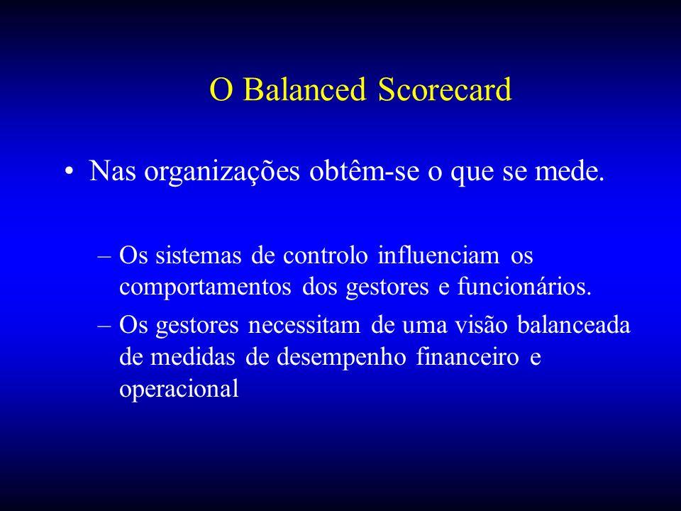 O Balanced Scorecard Nas organizações obtêm-se o que se mede.