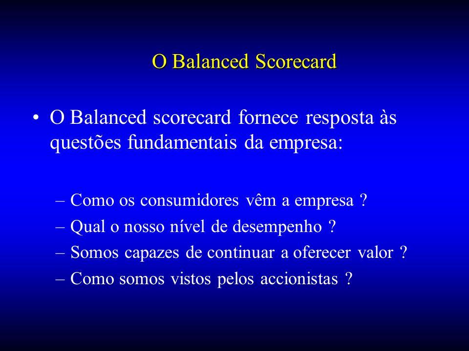 O Balanced Scorecard O Balanced scorecard fornece resposta às questões fundamentais da empresa: Como os consumidores vêm a empresa