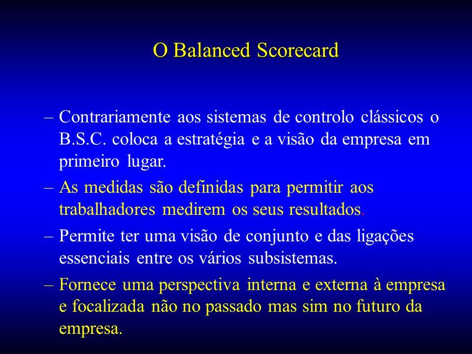 O Balanced Scorecard Contrariamente aos sistemas de controlo clássicos o B.S.C. coloca a estratégia e a visão da empresa em primeiro lugar.