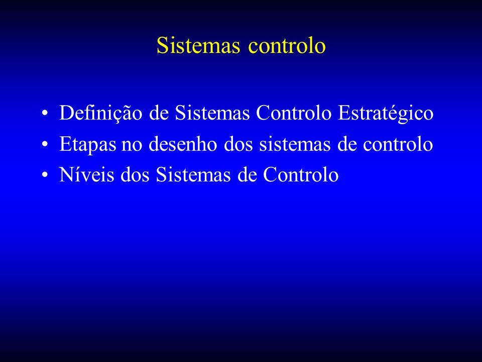 Sistemas controlo Definição de Sistemas Controlo Estratégico