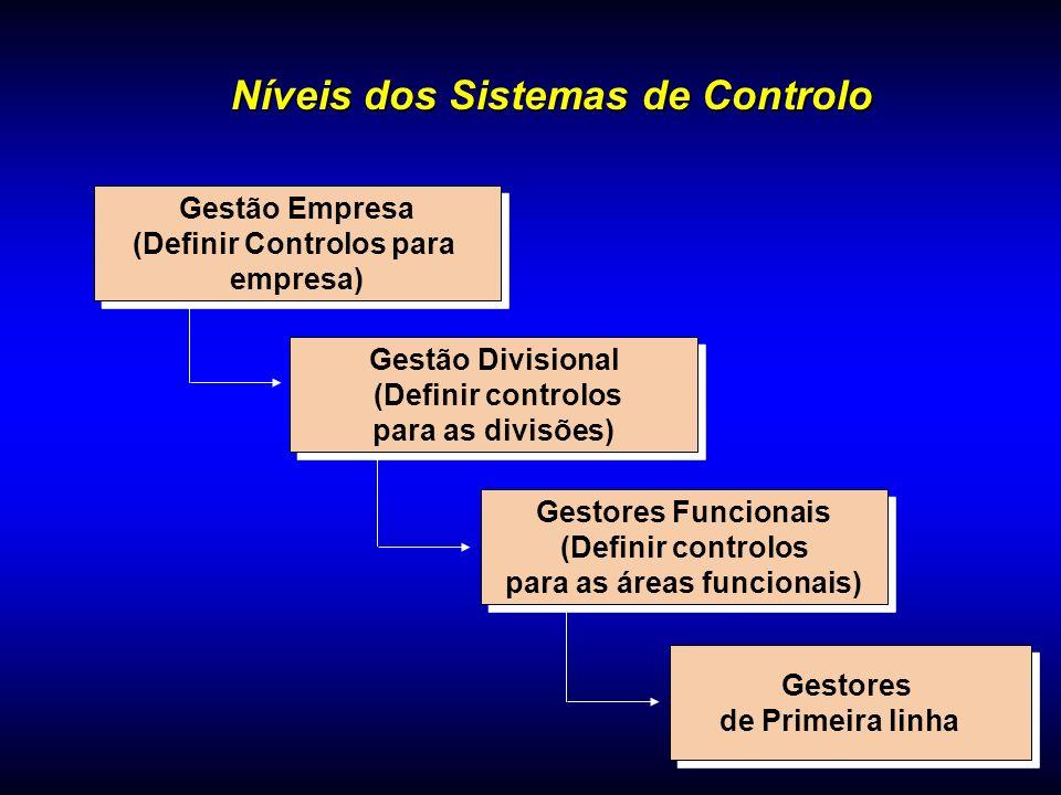 Níveis dos Sistemas de Controlo