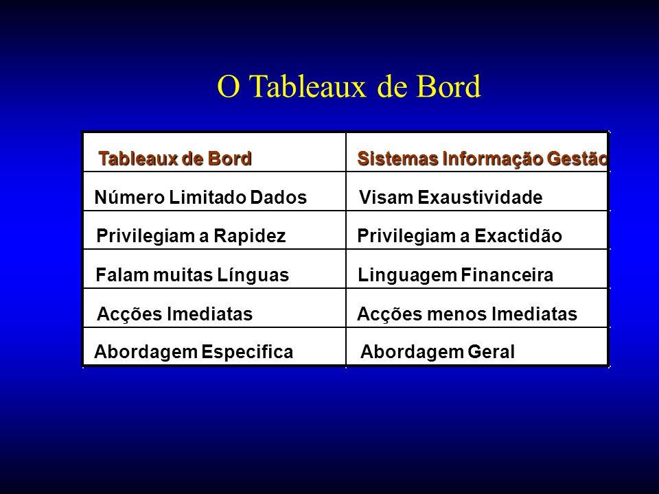 O Tableaux de Bord Tableaux de Bord Sistemas Informação Gestão