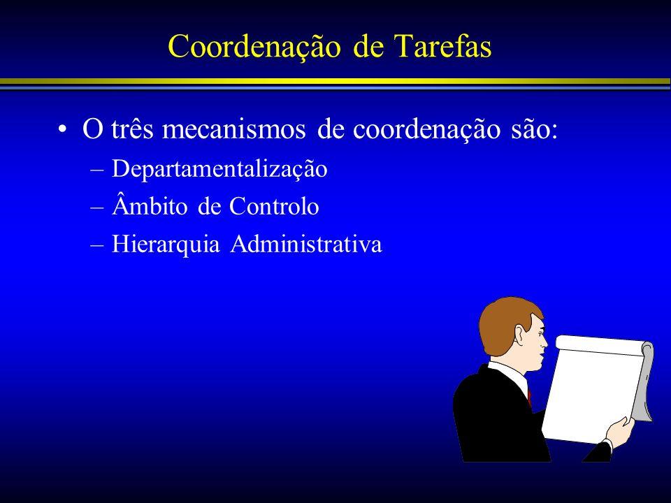 Coordenação de Tarefas