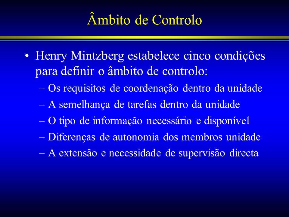 Âmbito de Controlo Henry Mintzberg estabelece cinco condições para definir o âmbito de controlo: Os requisitos de coordenação dentro da unidade.