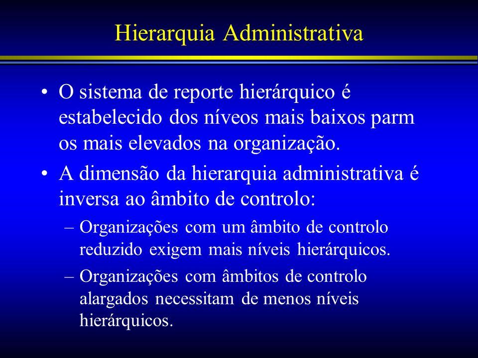 Hierarquia Administrativa
