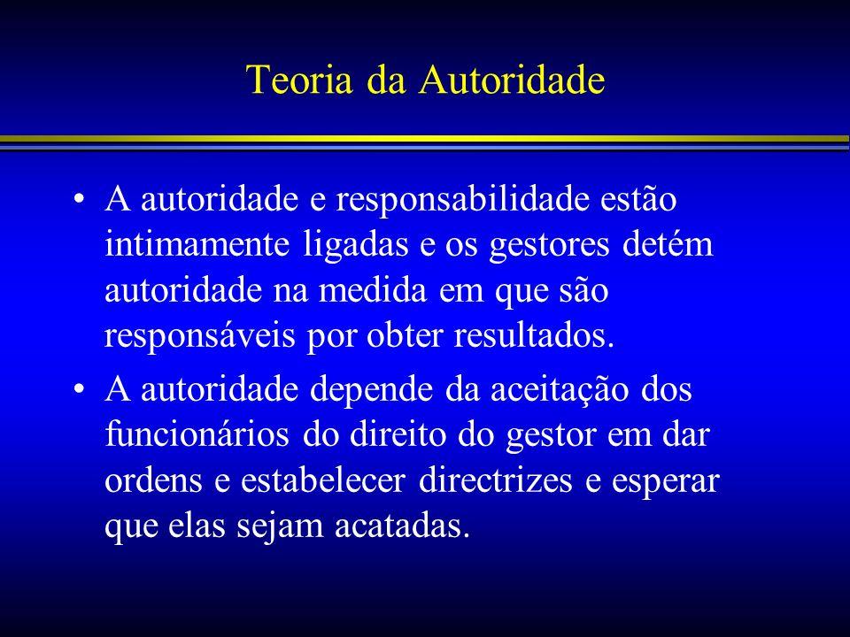 Teoria da Autoridade
