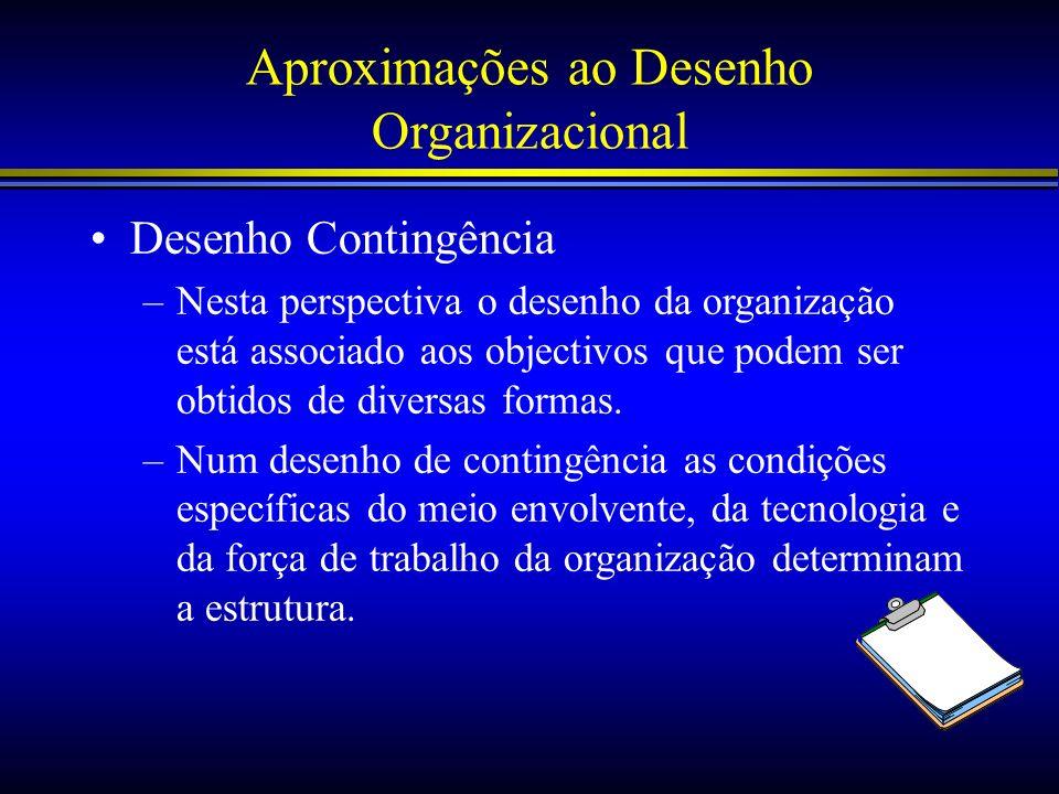 Aproximações ao Desenho Organizacional