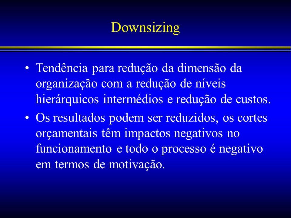 Downsizing Tendência para redução da dimensão da organização com a redução de níveis hierárquicos intermédios e redução de custos.
