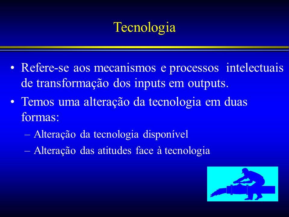 Tecnologia Refere-se aos mecanismos e processos intelectuais de transformação dos inputs em outputs.