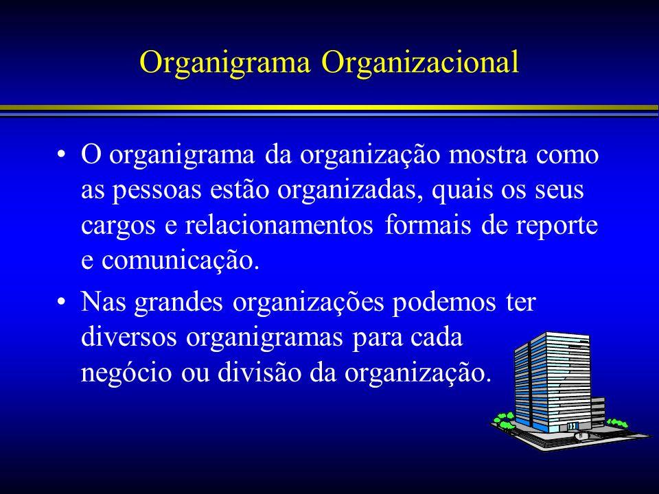 Organigrama Organizacional