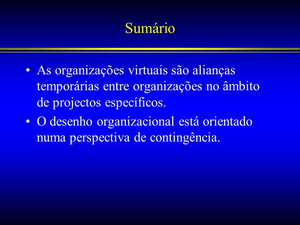 Sumário As organizações virtuais são alianças temporárias entre organizações no âmbito de projectos específicos.
