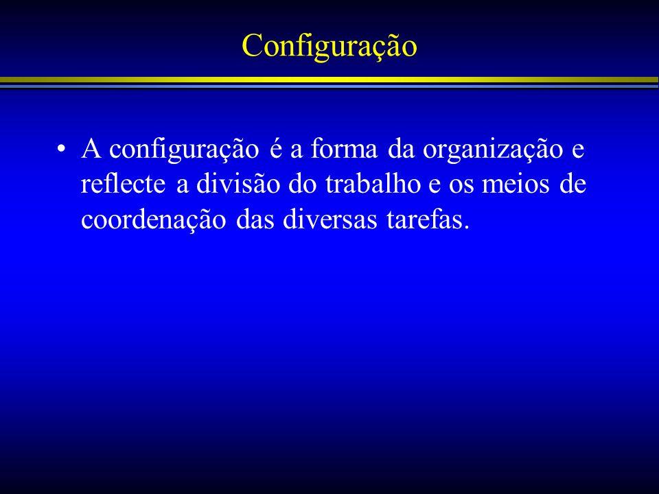 Configuração A configuração é a forma da organização e reflecte a divisão do trabalho e os meios de coordenação das diversas tarefas.