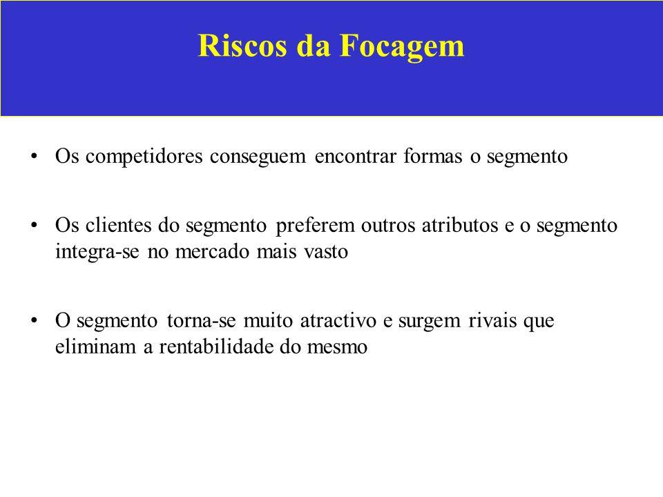 Riscos da FocagemOs competidores conseguem encontrar formas o segmento.