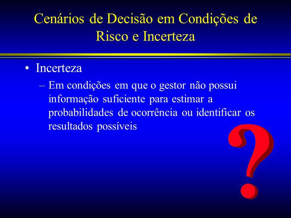 Cenários de Decisão em Condições de Risco e Incerteza