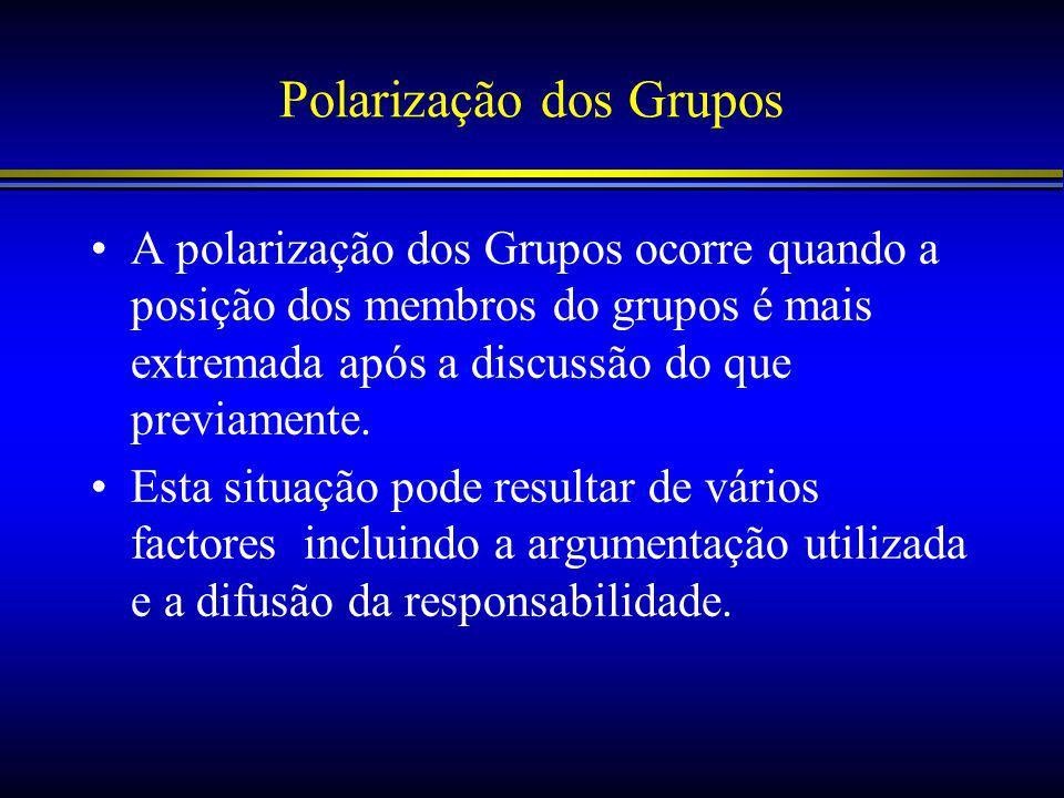 Polarização dos Grupos