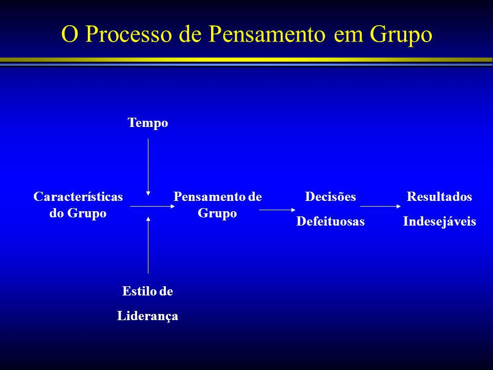 O Processo de Pensamento em Grupo