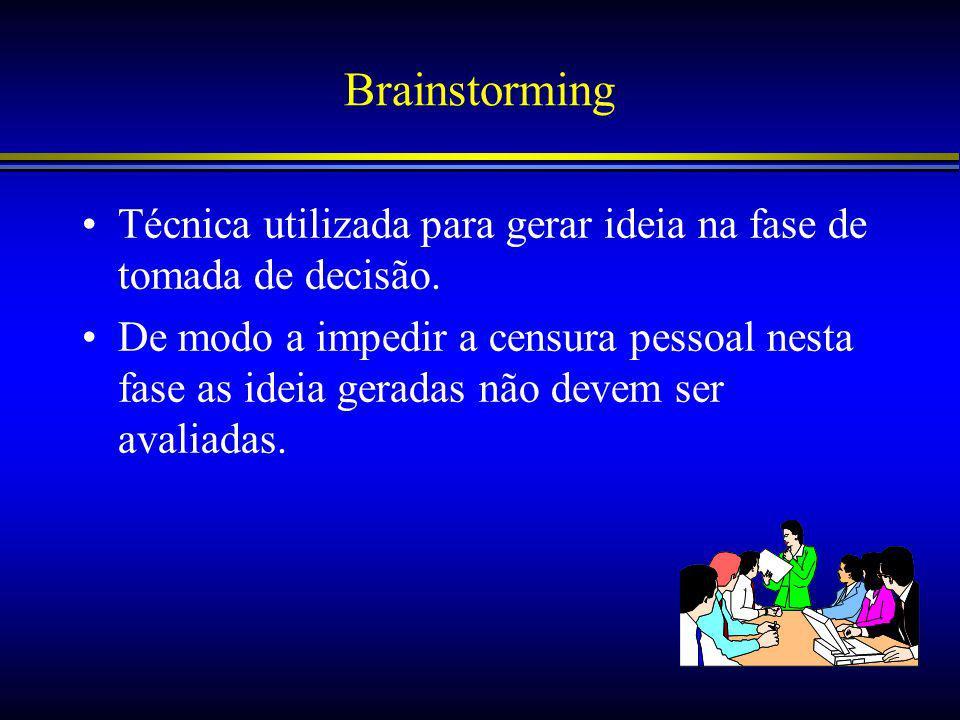 Brainstorming Técnica utilizada para gerar ideia na fase de tomada de decisão.