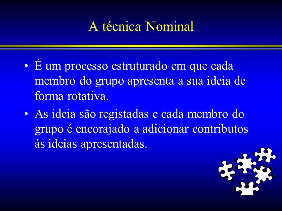 A técnica NominalÉ um processo estruturado em que cada membro do grupo apresenta a sua ideia de forma rotativa.