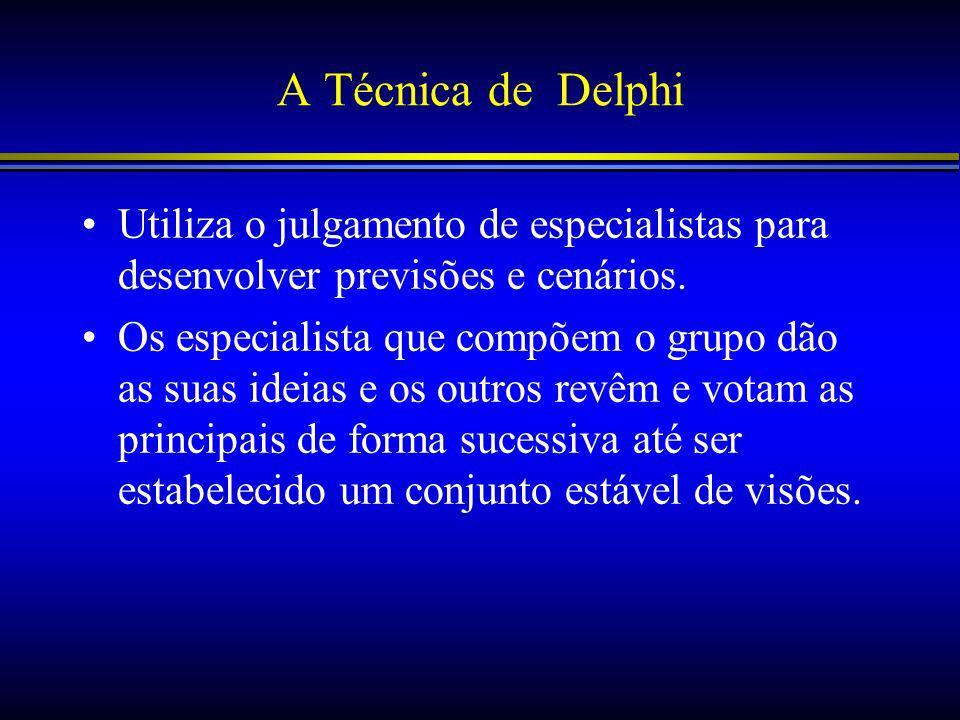 A Técnica de Delphi Utiliza o julgamento de especialistas para desenvolver previsões e cenários.