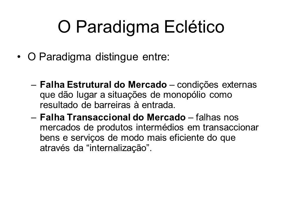 O Paradigma Eclético O Paradigma distingue entre: