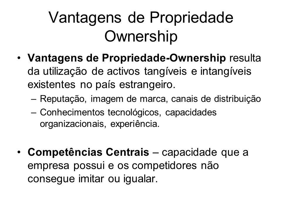 Vantagens de Propriedade Ownership