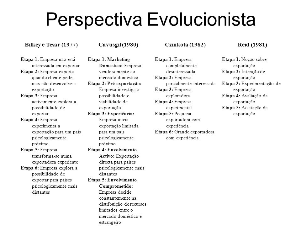 Perspectiva Evolucionista