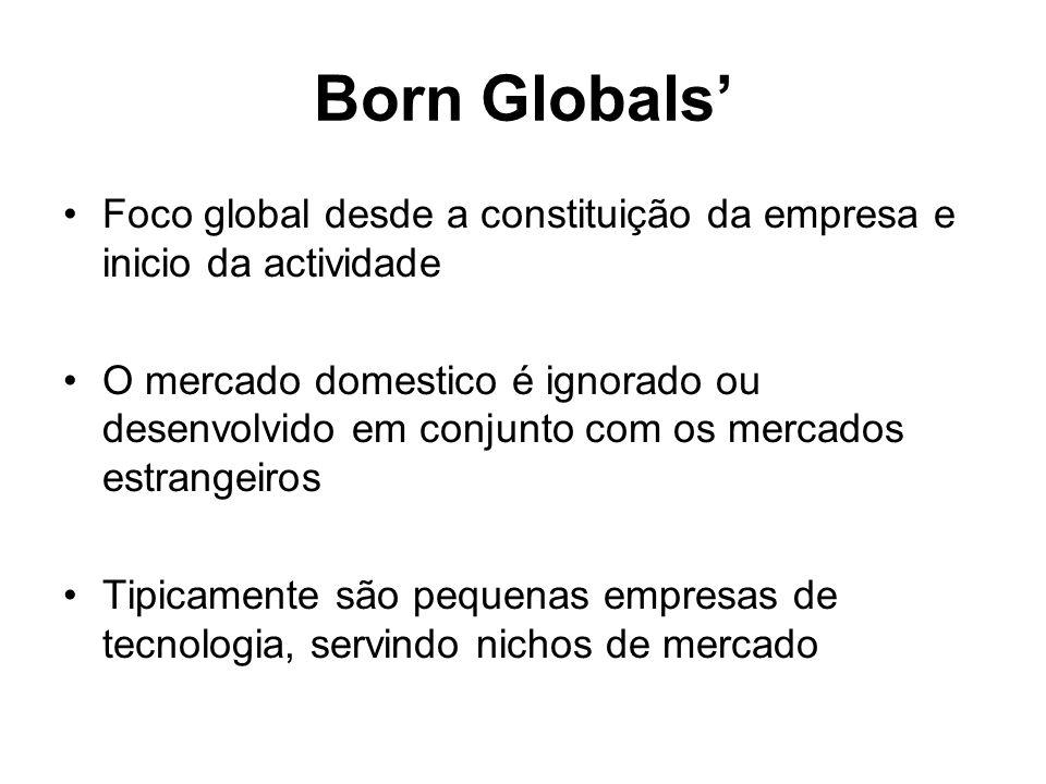 Born Globals'Foco global desde a constituição da empresa e inicio da actividade.