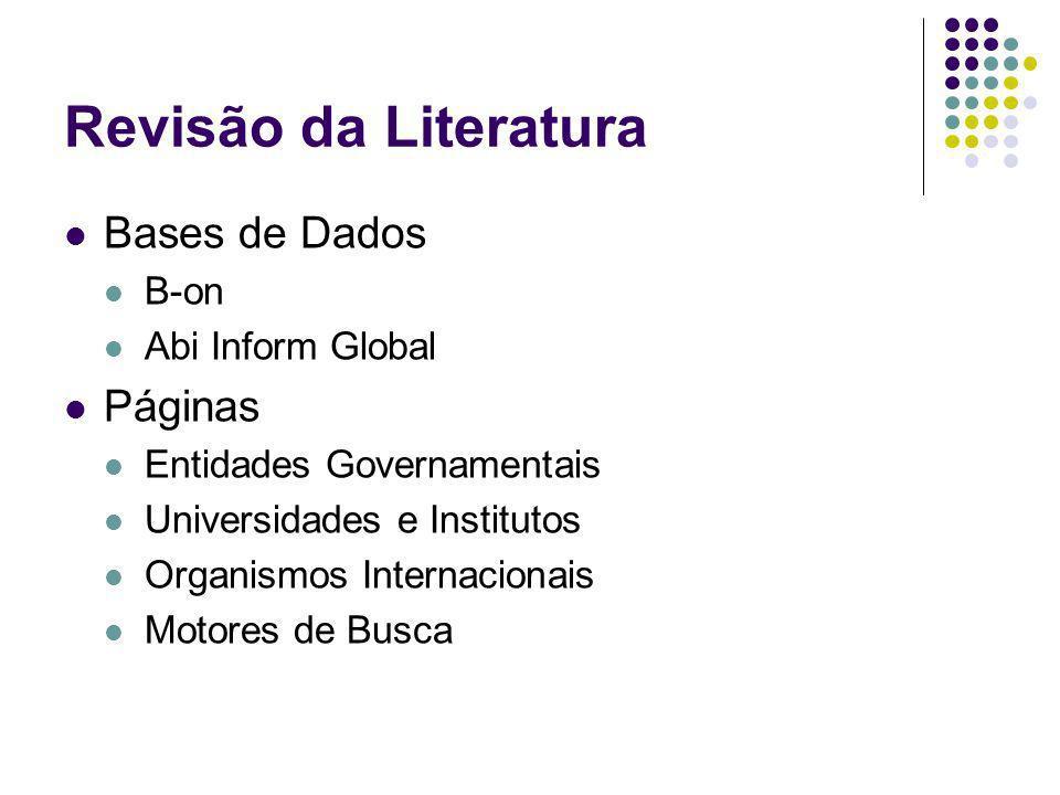 Revisão da Literatura Bases de Dados Páginas B-on Abi Inform Global