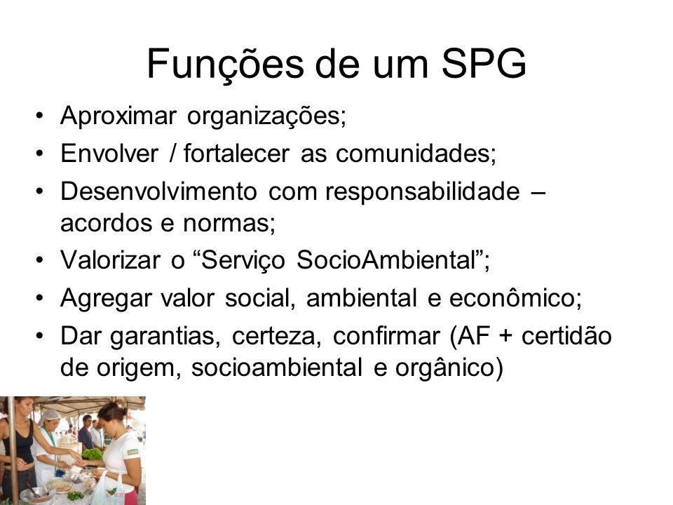 Funções de um SPG Aproximar organizações;