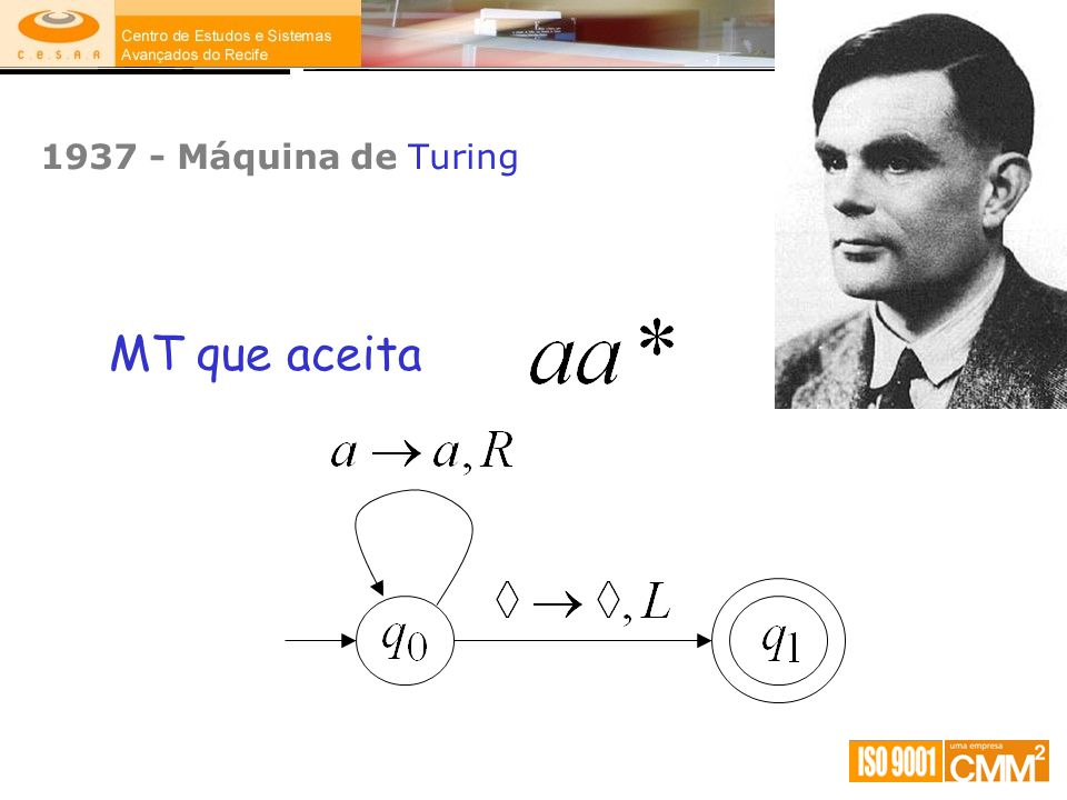 1937 - Máquina de Turing MT que aceita