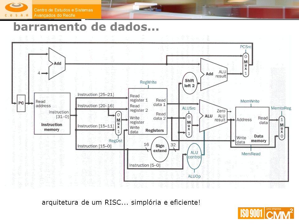 barramento de dados... arquitetura de um RISC... simplória e eficiente!