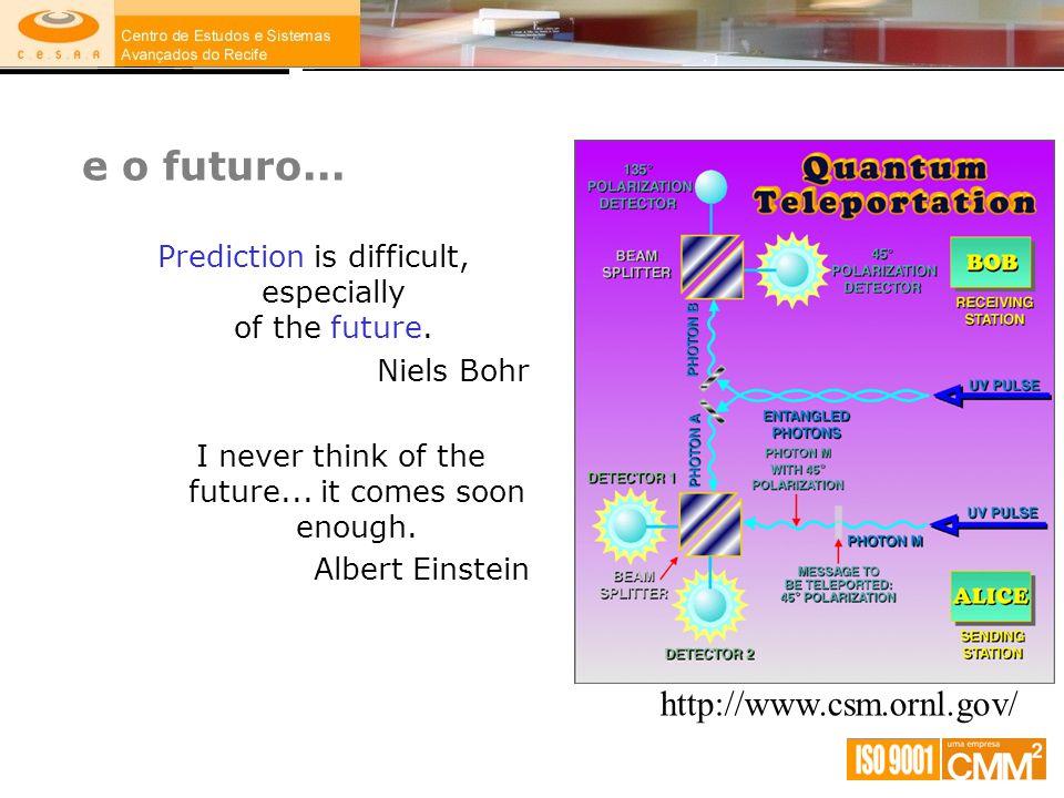 e o futuro... http://www.csm.ornl.gov/