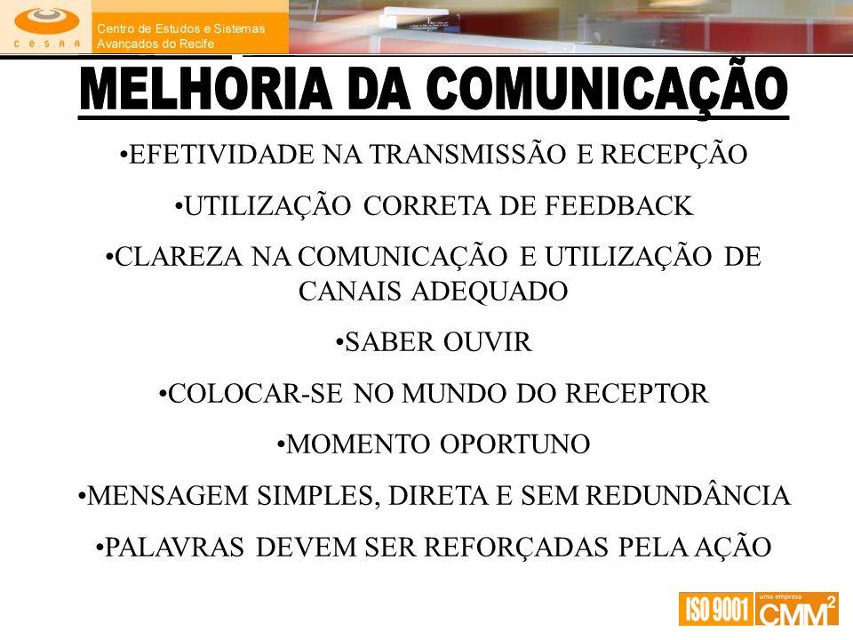 MELHORIA DA COMUNICAÇÃO