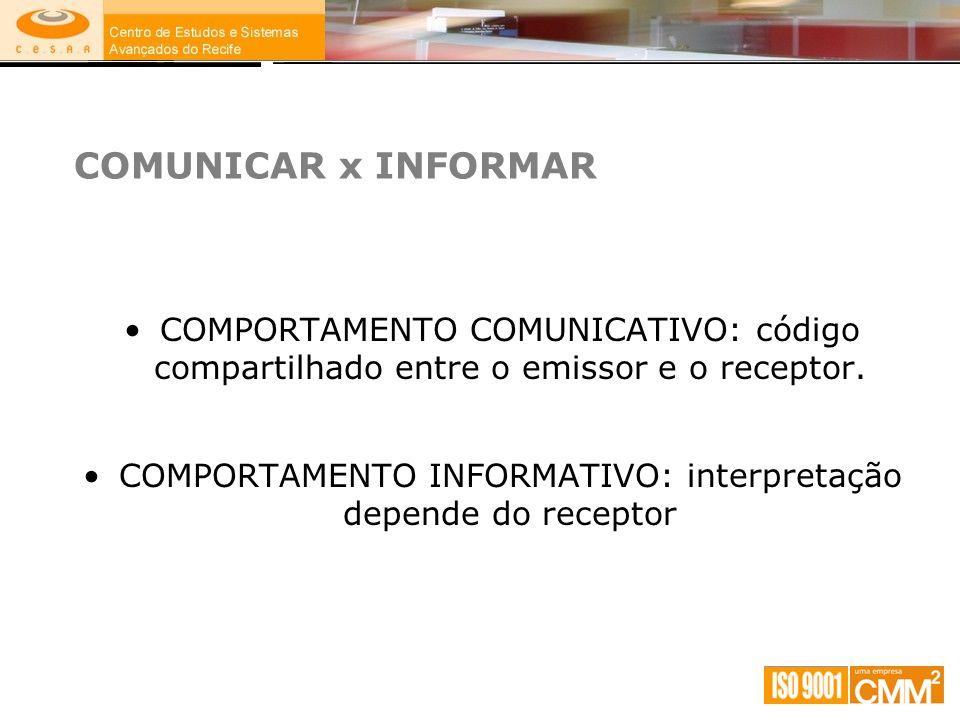COMPORTAMENTO INFORMATIVO: interpretação depende do receptor
