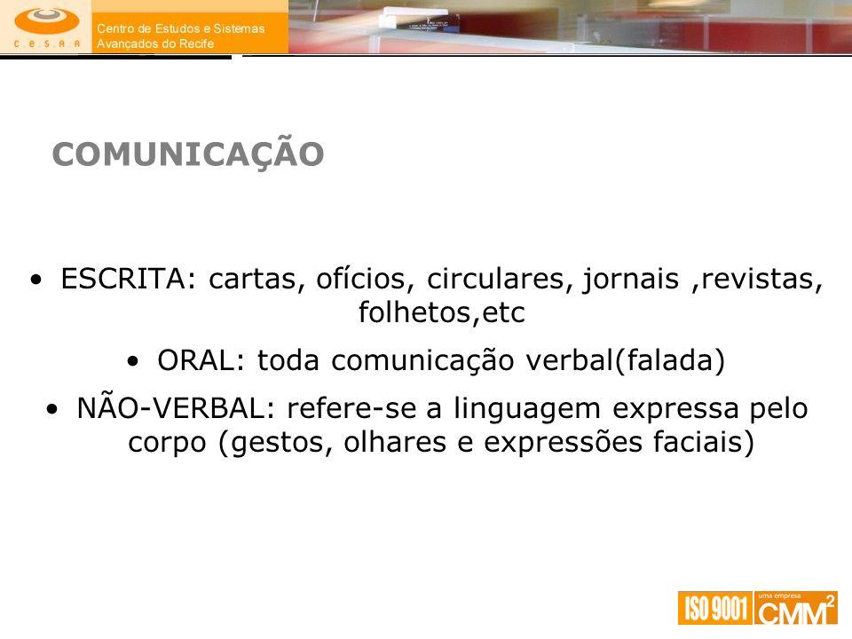 COMUNICAÇÃO ESCRITA: cartas, ofícios, circulares, jornais ,revistas, folhetos,etc. ORAL: toda comunicação verbal(falada)