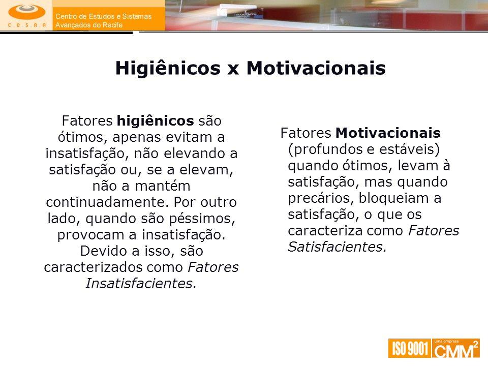 Higiênicos x Motivacionais