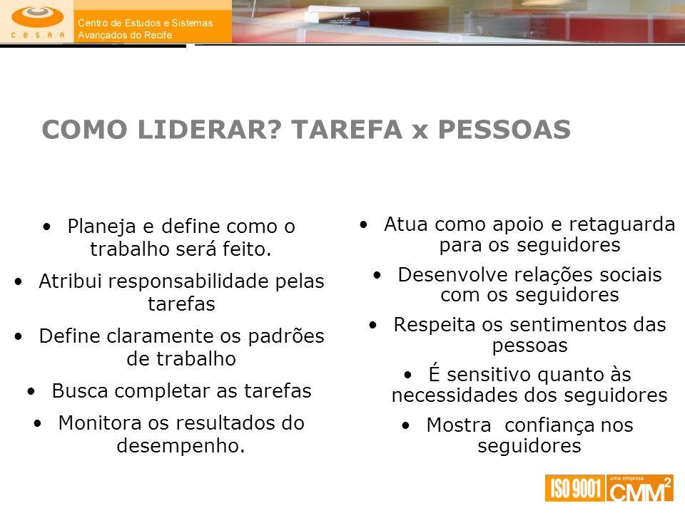 COMO LIDERAR TAREFA x PESSOAS
