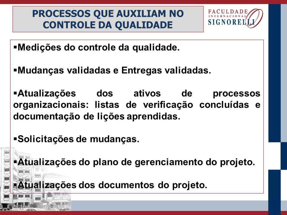 PROCESSOS QUE AUXILIAM NO CONTROLE DA QUALIDADE