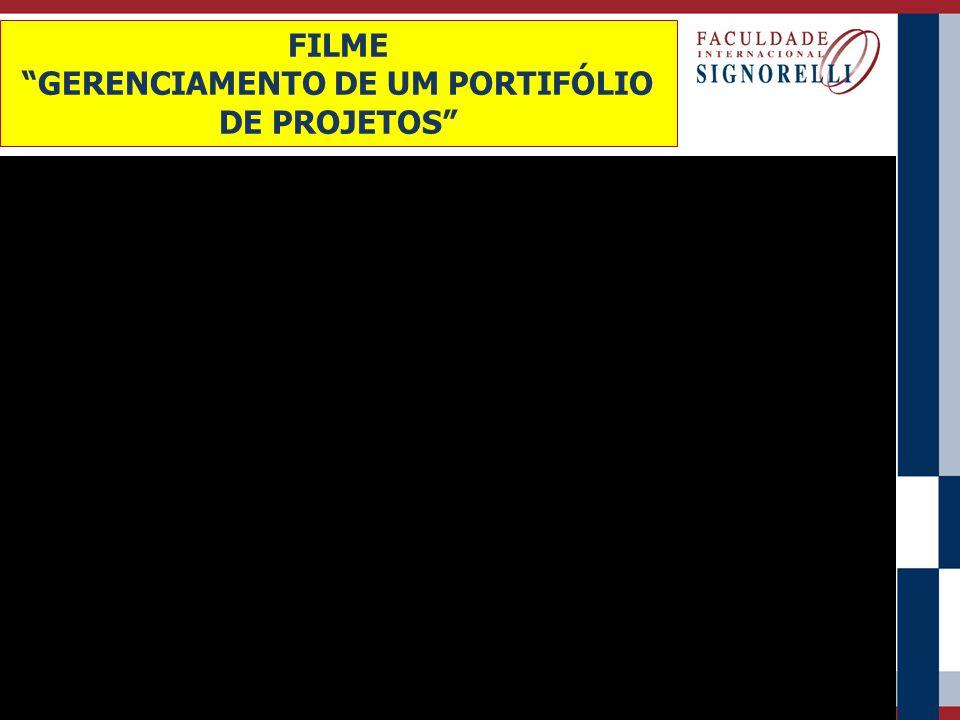 GERENCIAMENTO DE UM PORTIFÓLIO DE PROJETOS