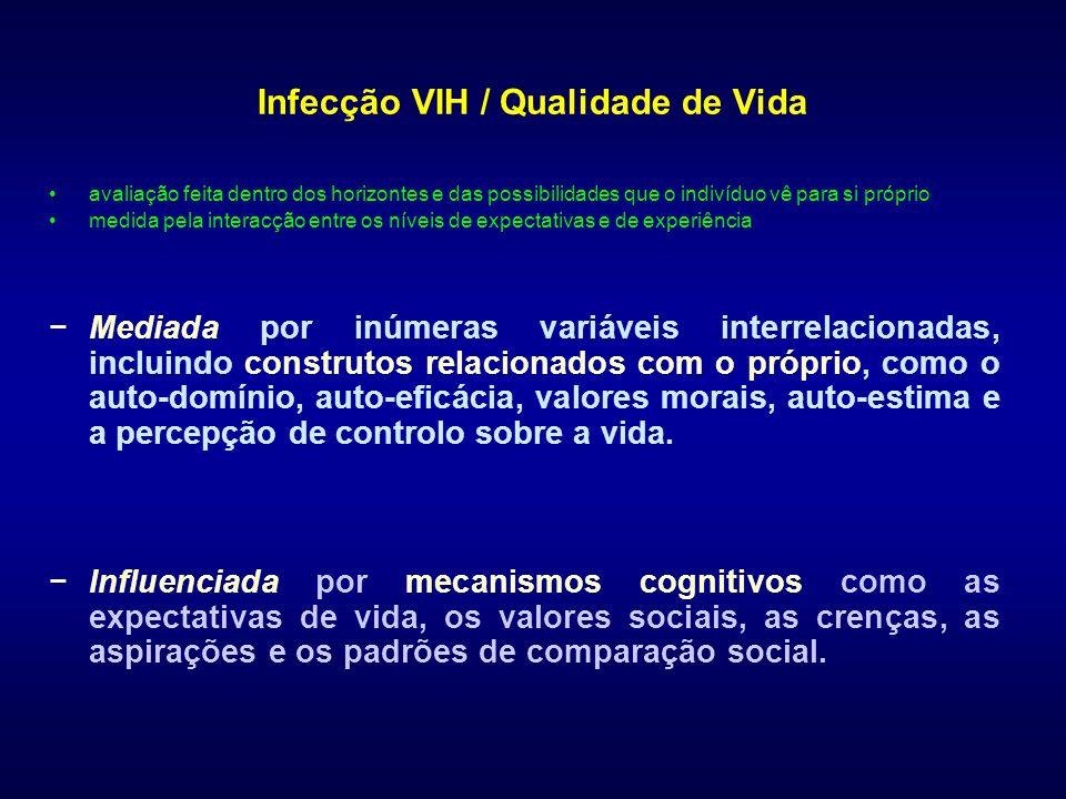 Infecção VIH / Qualidade de Vida