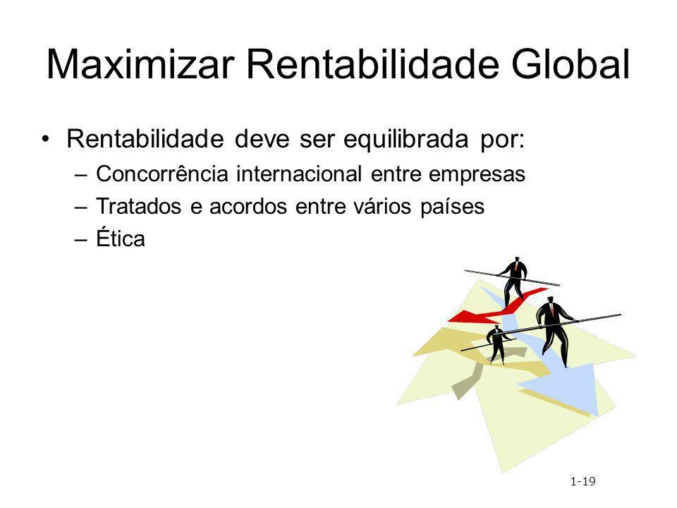Maximizar Rentabilidade Global
