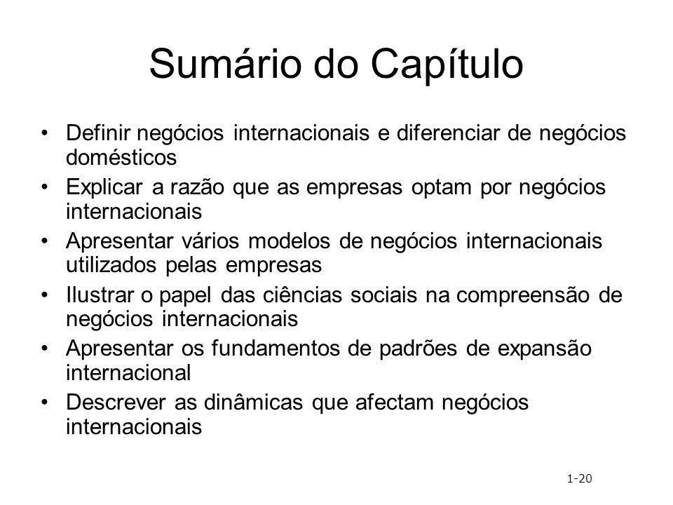 Sumário do Capítulo Definir negócios internacionais e diferenciar de negócios domésticos.