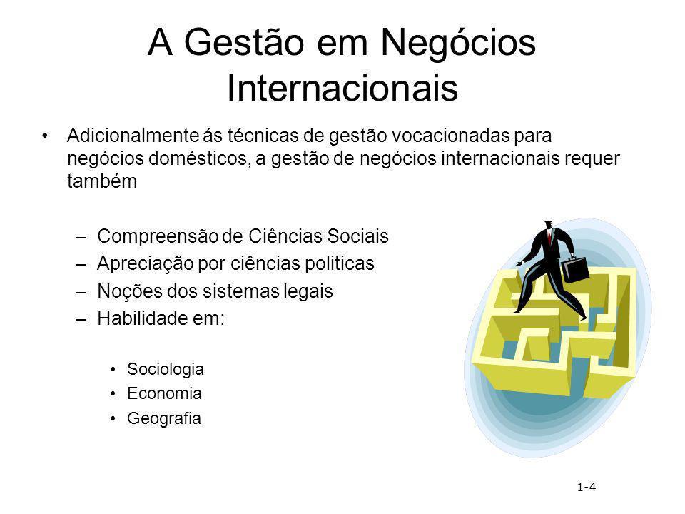 A Gestão em Negócios Internacionais