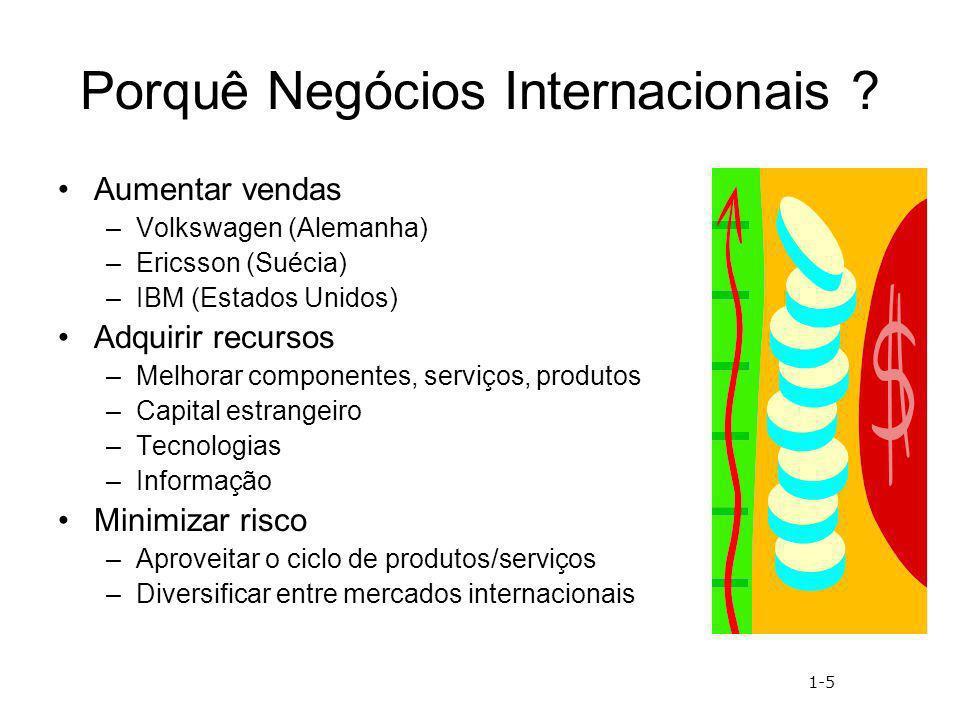 Porquê Negócios Internacionais